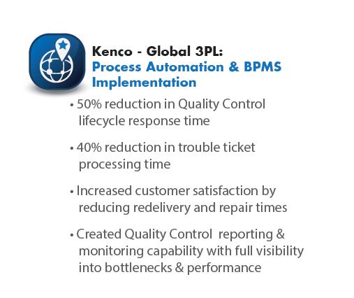 Kenco results
